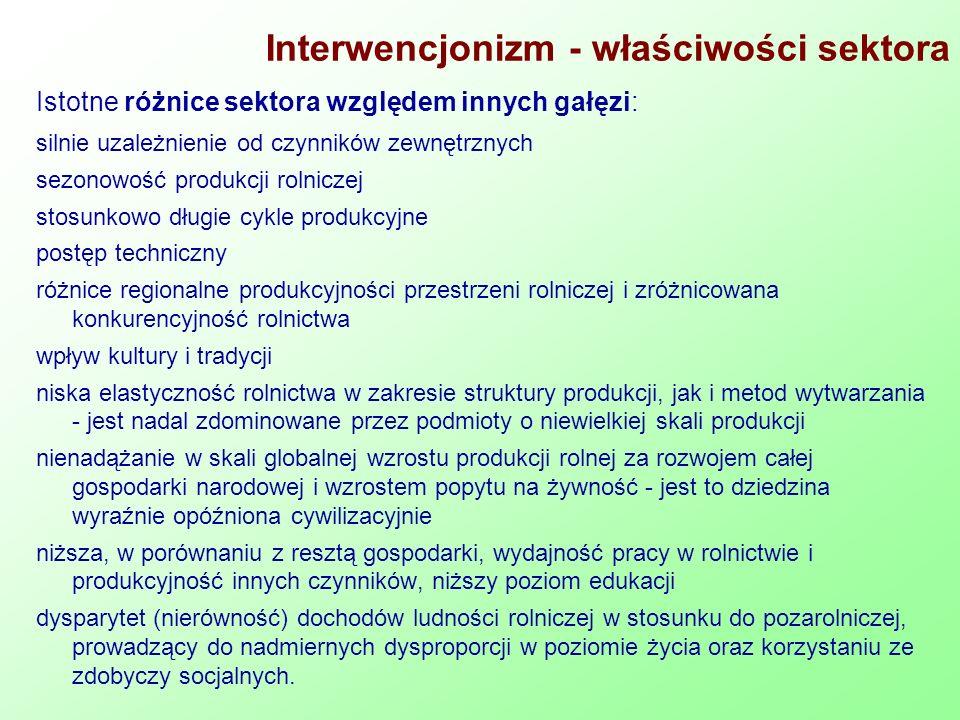 Interwencjonizm - właściwości sektora