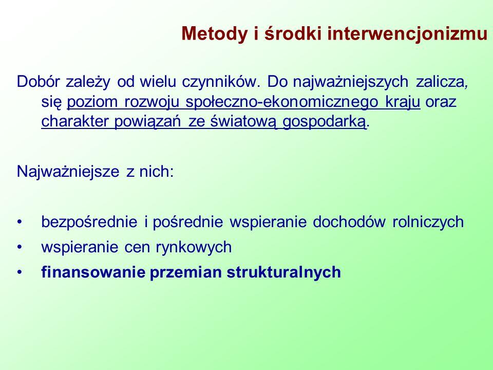 Metody i środki interwencjonizmu