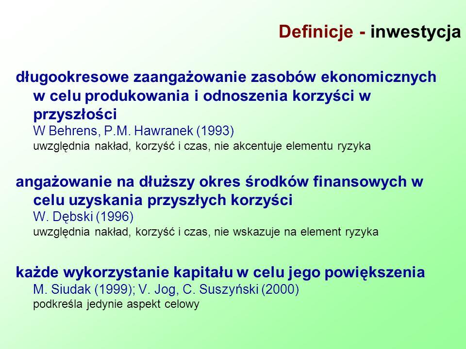 Definicje - inwestycja