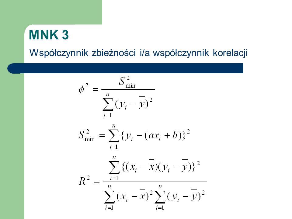 MNK 3 Współczynnik zbieżności i/a współczynnik korelacji