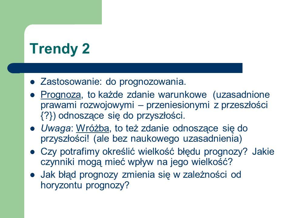 Trendy 2 Zastosowanie: do prognozowania.