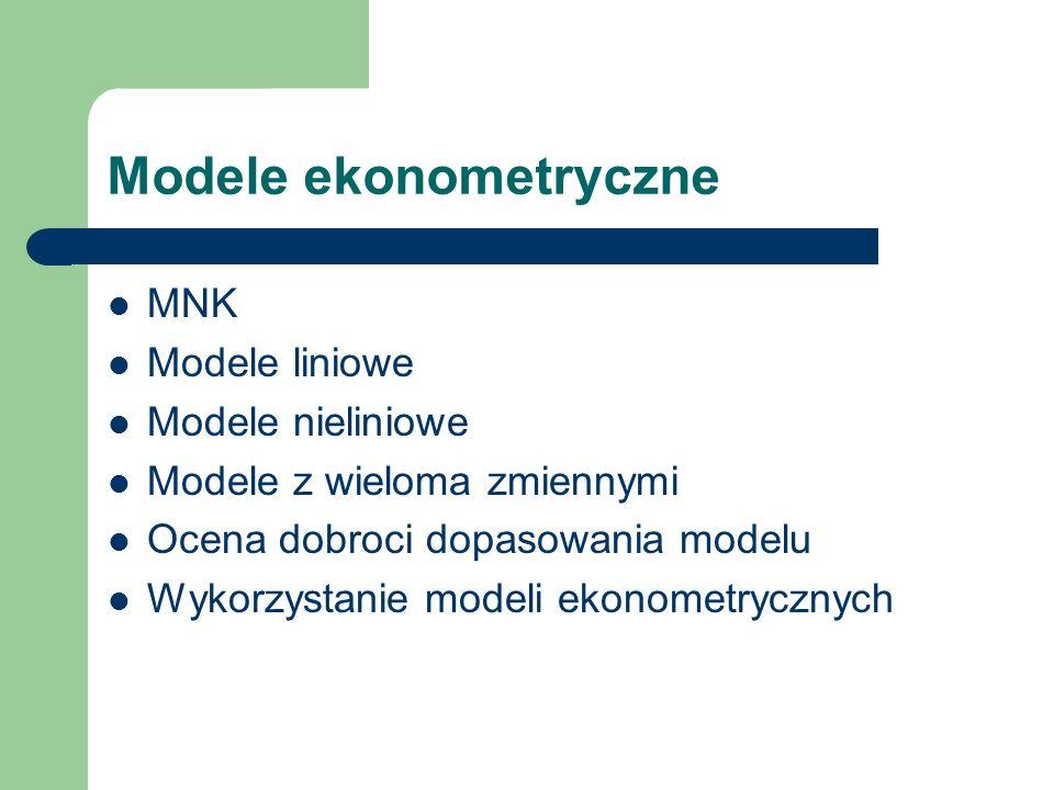 Modele ekonometryczne