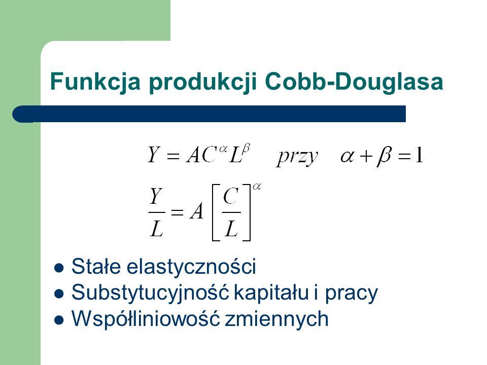 Funkcja produkcji Cobb-Douglasa