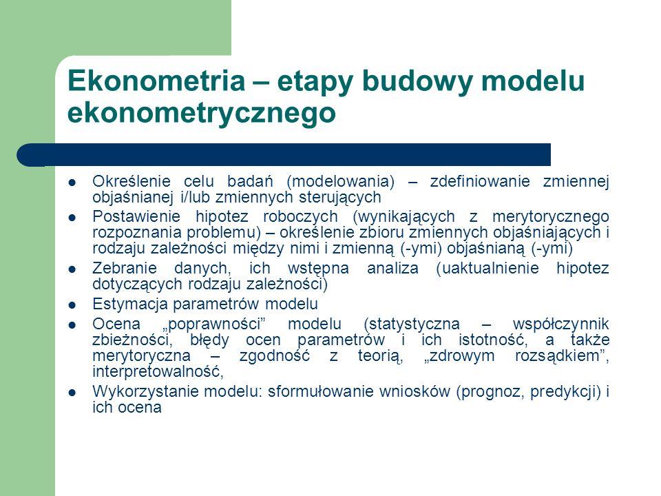 Ekonometria – etapy budowy modelu ekonometrycznego