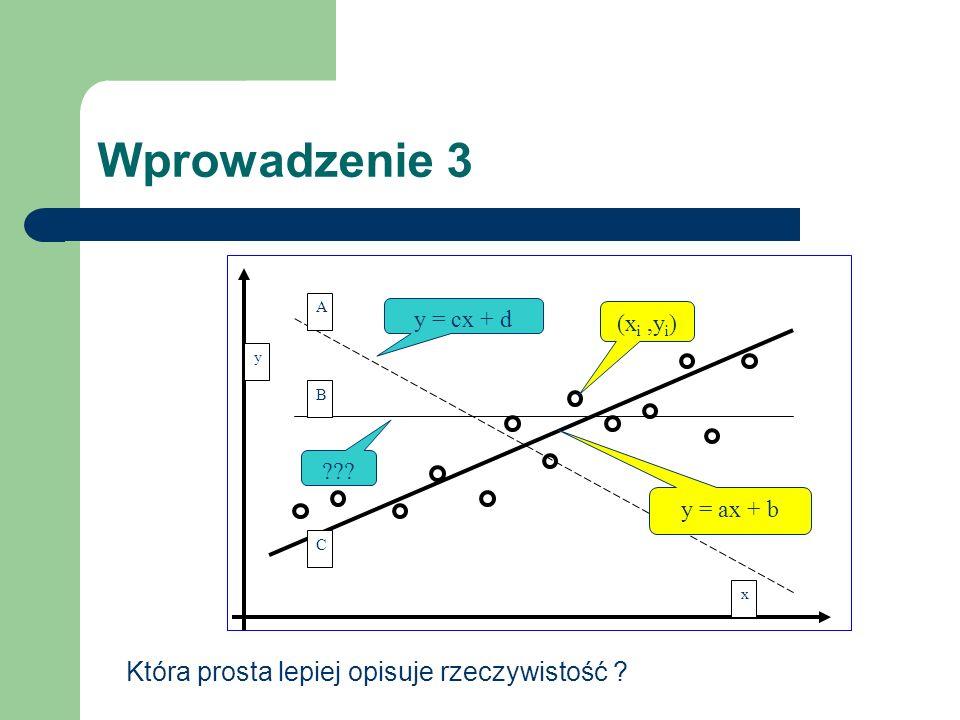 Wprowadzenie 3 Która prosta lepiej opisuje rzeczywistość y = cx + d