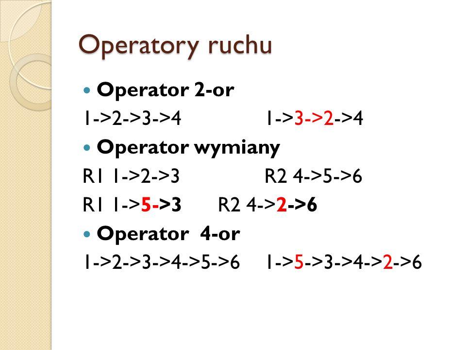 Operatory ruchu Operator 2-or 1->2->3->4 1->3->2->4
