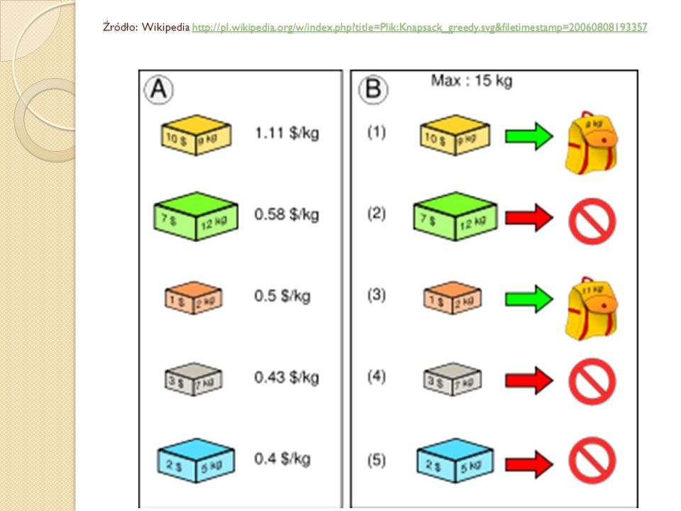 Źródło: Wikipedia http://pl. wikipedia. org/w/index. php