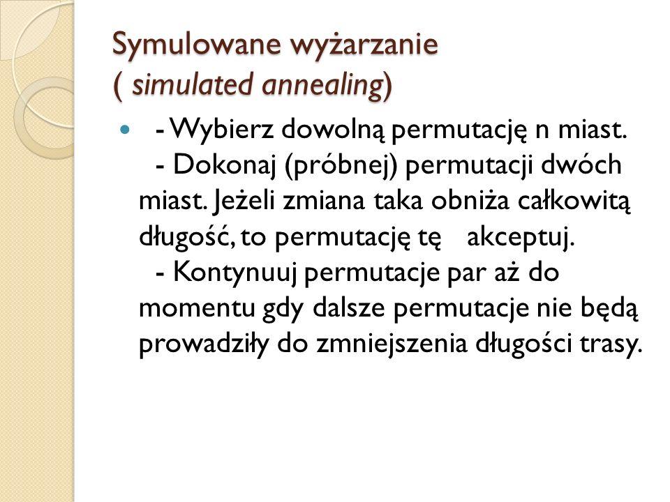 Symulowane wyżarzanie ( simulated annealing)