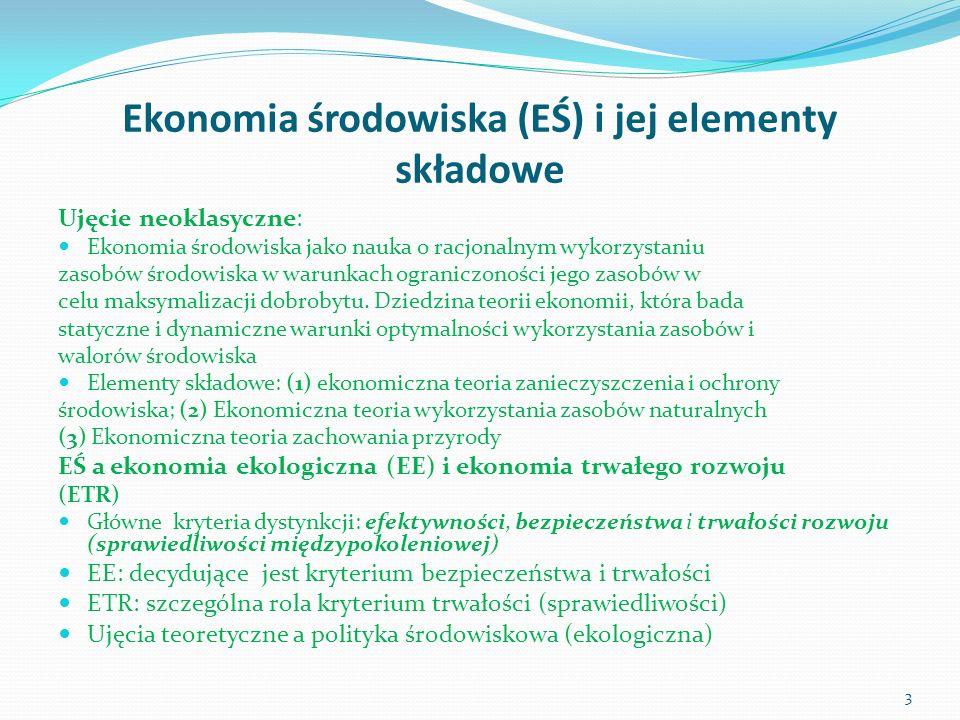 Ekonomia środowiska (EŚ) i jej elementy składowe
