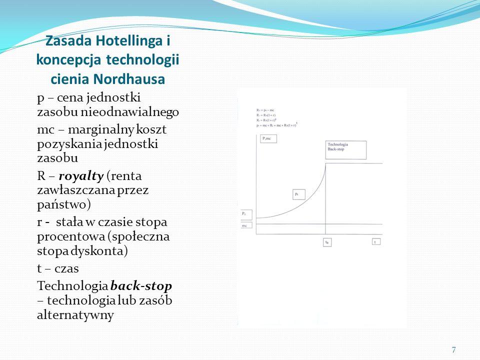 Zasada Hotellinga i koncepcja technologii cienia Nordhausa