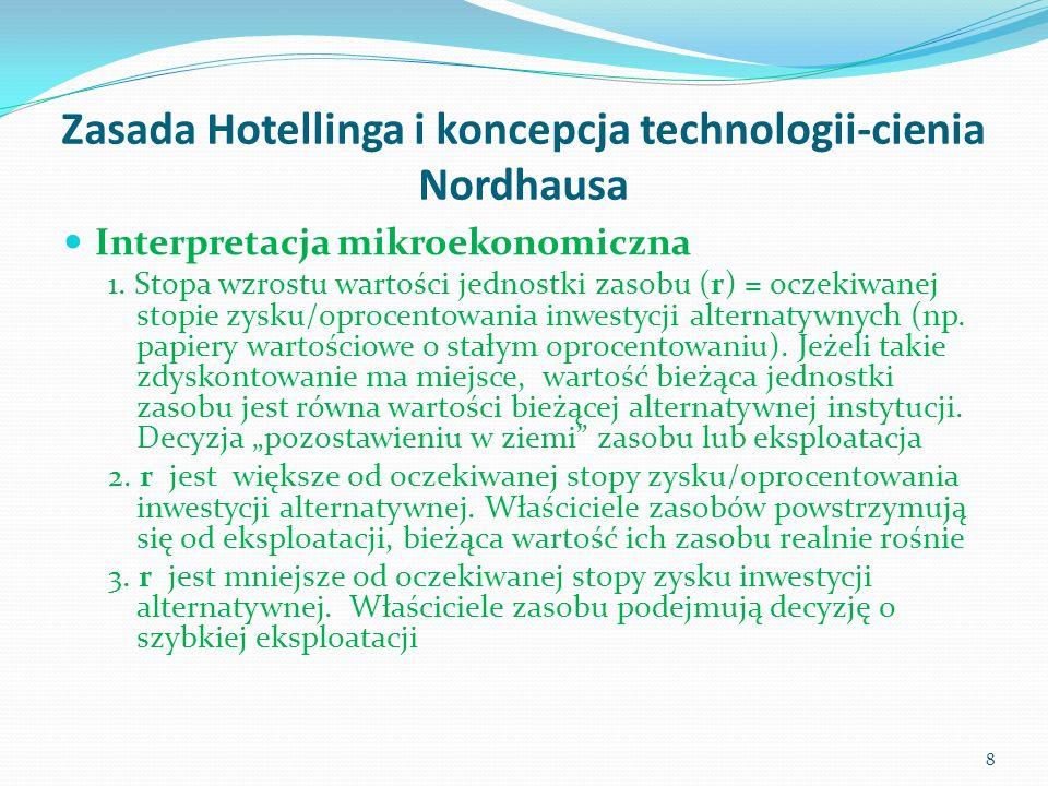 Zasada Hotellinga i koncepcja technologii-cienia Nordhausa