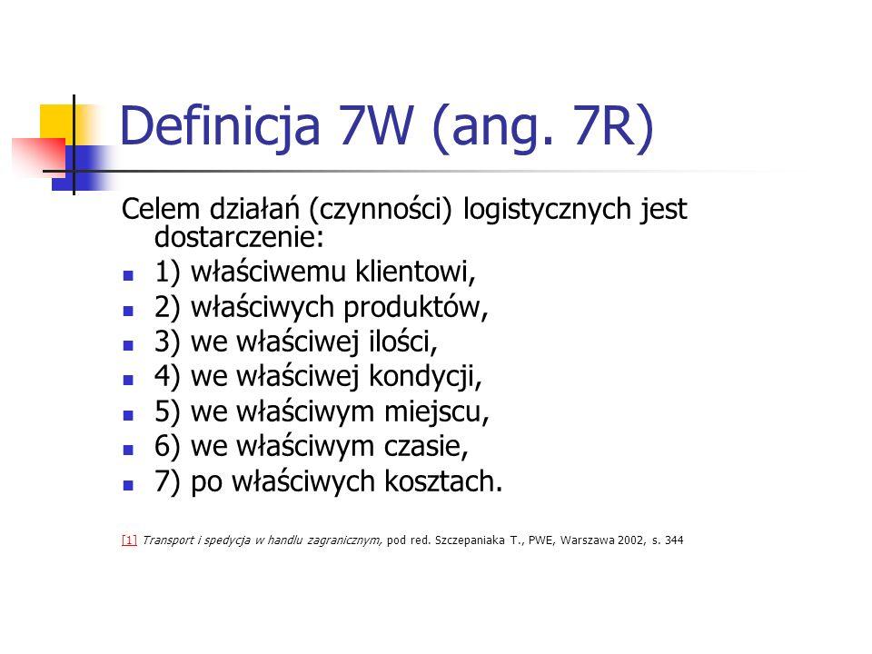 Definicja 7W (ang. 7R) Celem działań (czynności) logistycznych jest dostarczenie: 1) właściwemu klientowi,