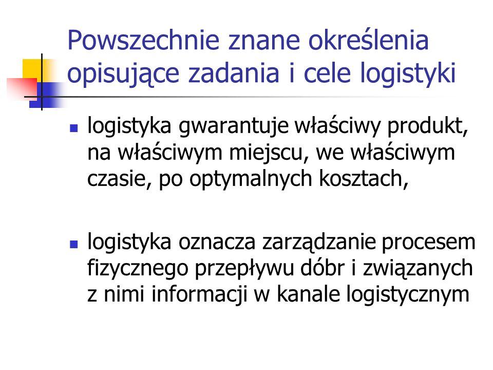 Powszechnie znane określenia opisujące zadania i cele logistyki