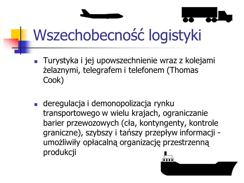 Wszechobecność logistyki