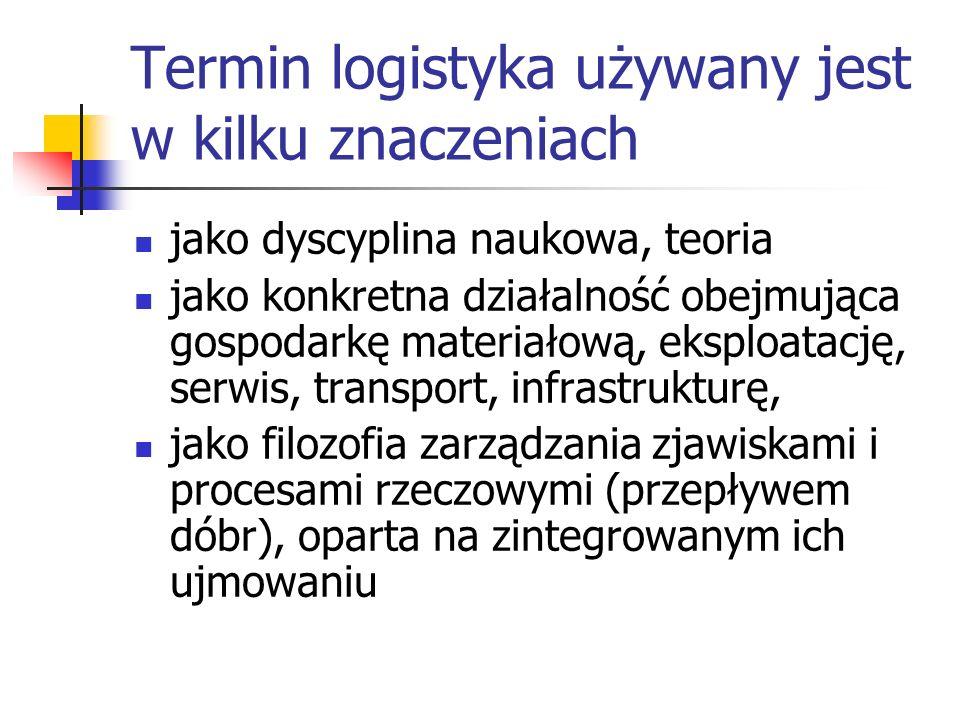 Termin logistyka używany jest w kilku znaczeniach