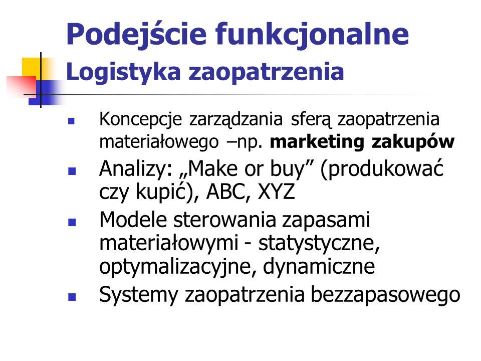 Podejście funkcjonalne Logistyka zaopatrzenia