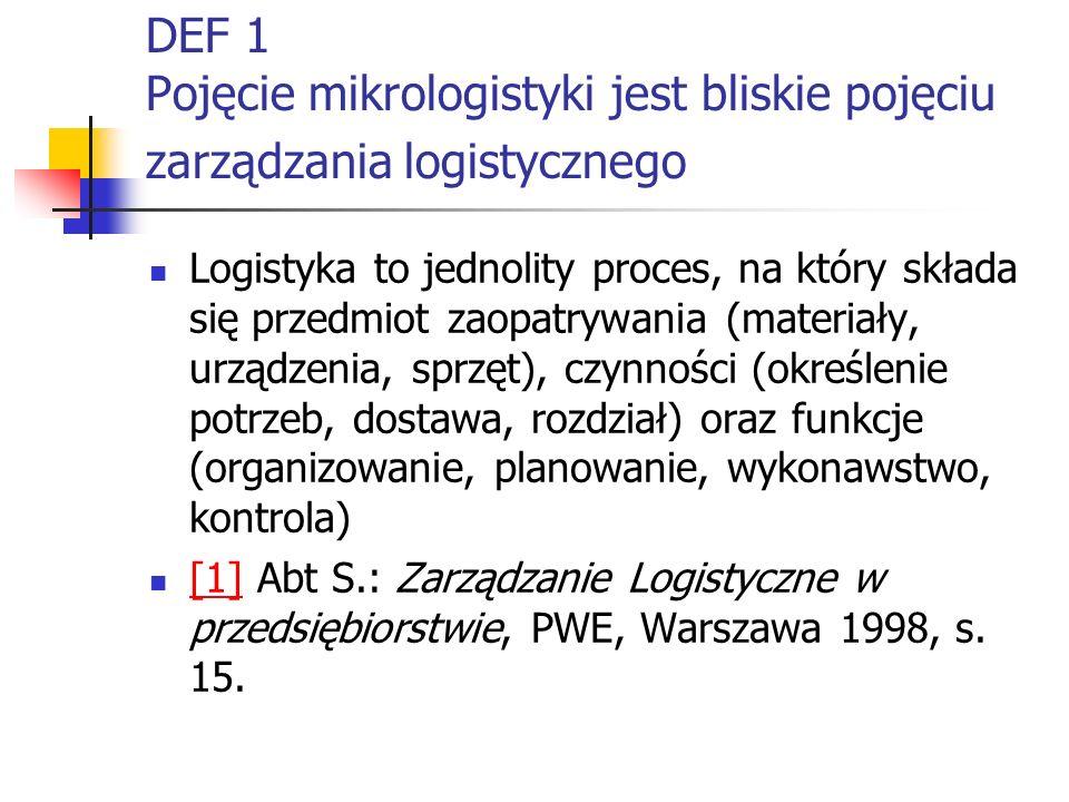DEF 1 Pojęcie mikrologistyki jest bliskie pojęciu zarządzania logistycznego