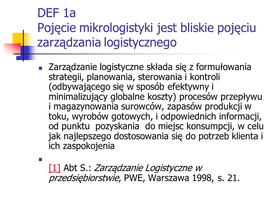 DEF 1a Pojęcie mikrologistyki jest bliskie pojęciu zarządzania logistycznego