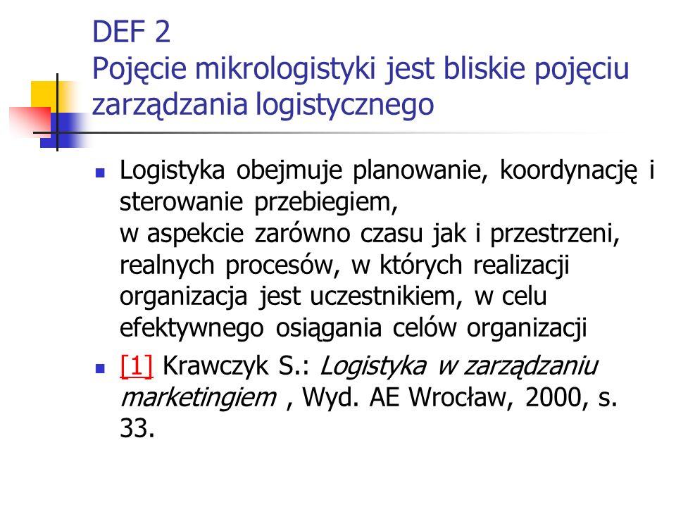 DEF 2 Pojęcie mikrologistyki jest bliskie pojęciu zarządzania logistycznego