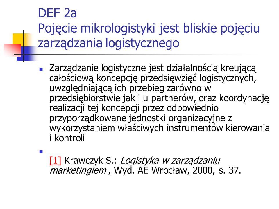 DEF 2a Pojęcie mikrologistyki jest bliskie pojęciu zarządzania logistycznego