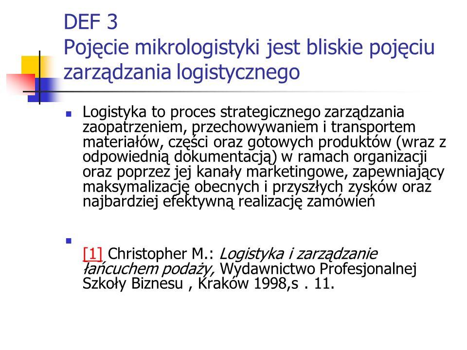 DEF 3 Pojęcie mikrologistyki jest bliskie pojęciu zarządzania logistycznego