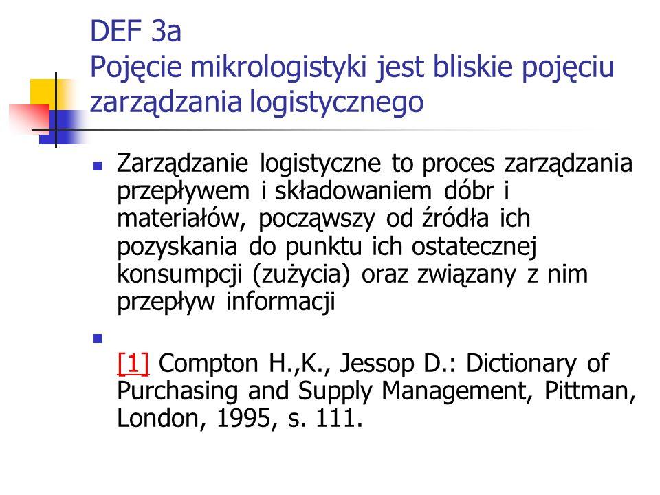 DEF 3a Pojęcie mikrologistyki jest bliskie pojęciu zarządzania logistycznego