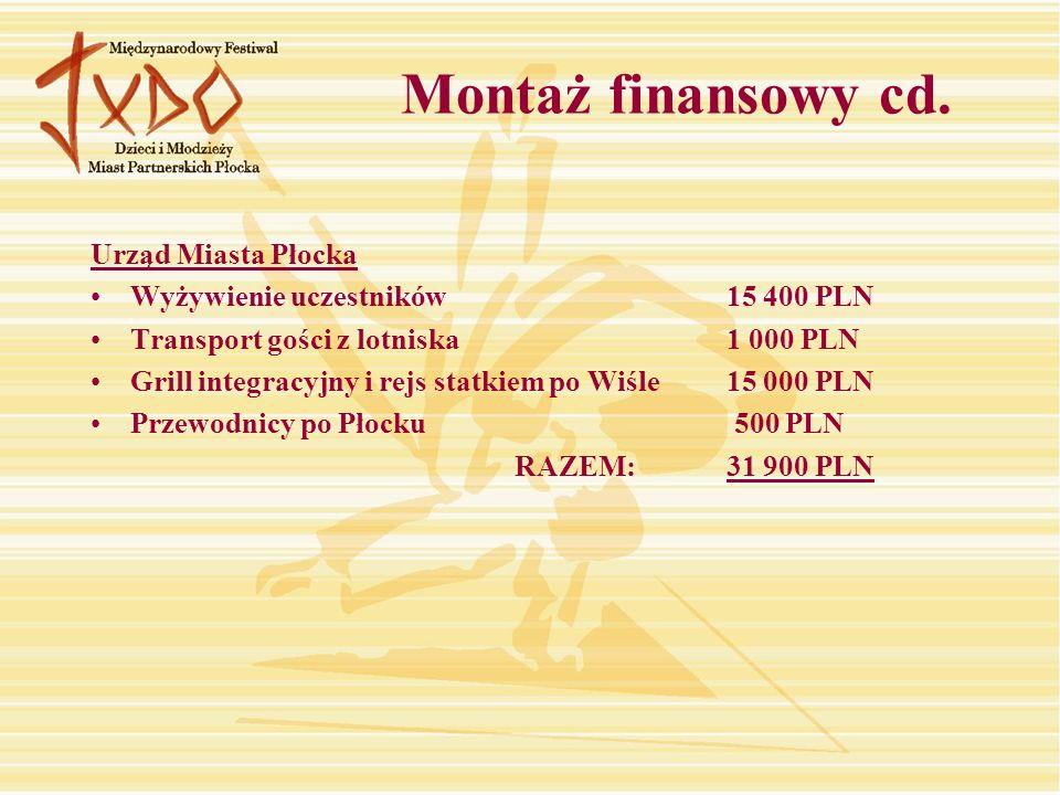 Montaż finansowy cd. Urząd Miasta Płocka