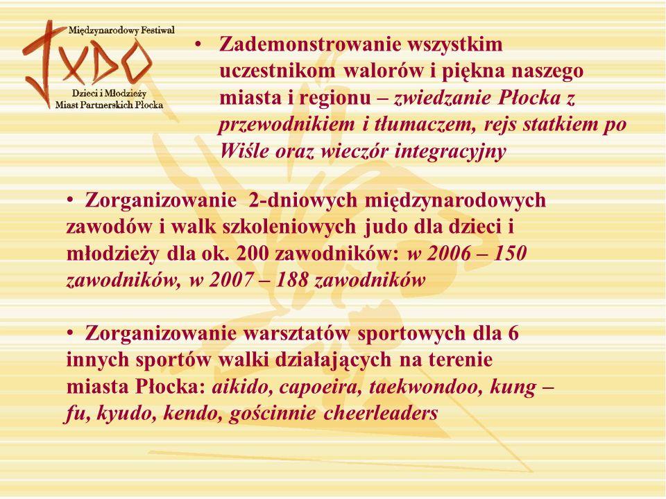 Zademonstrowanie wszystkim uczestnikom walorów i piękna naszego miasta i regionu – zwiedzanie Płocka z przewodnikiem i tłumaczem, rejs statkiem po Wiśle oraz wieczór integracyjny