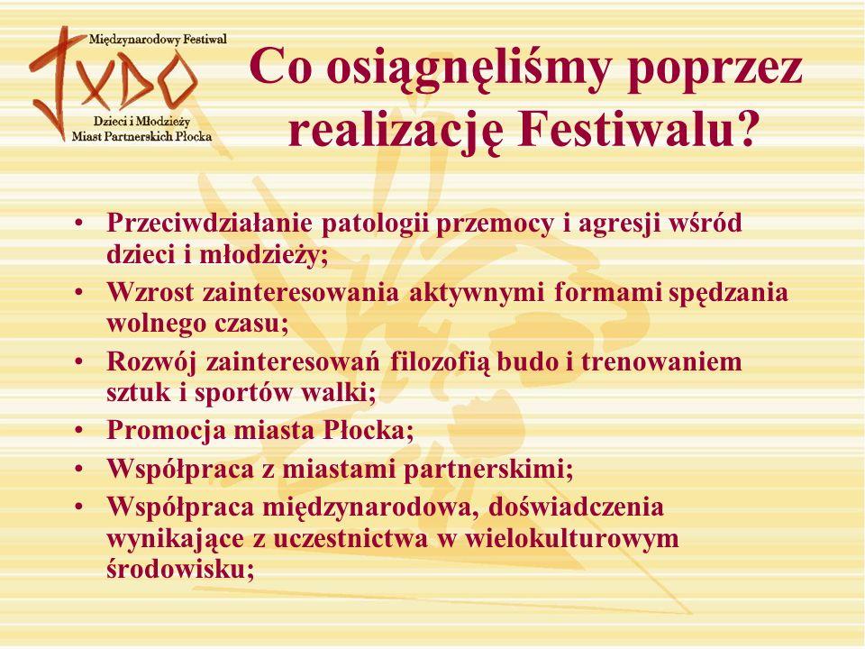 Co osiągnęliśmy poprzez realizację Festiwalu