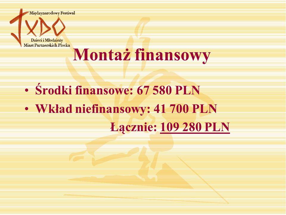 Montaż finansowy Środki finansowe: 67 580 PLN