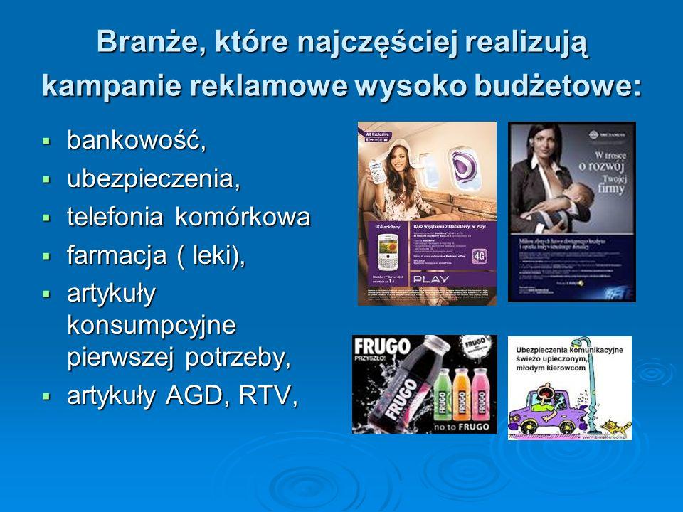 Branże, które najczęściej realizują kampanie reklamowe wysoko budżetowe: