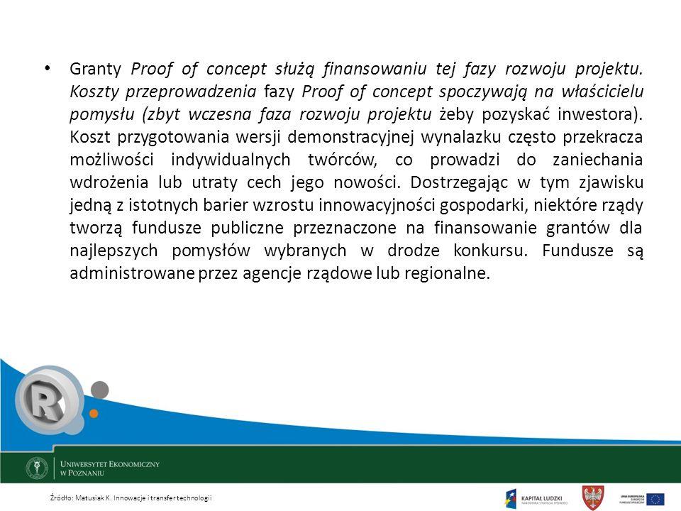 Granty Proof of concept służą finansowaniu tej fazy rozwoju projektu