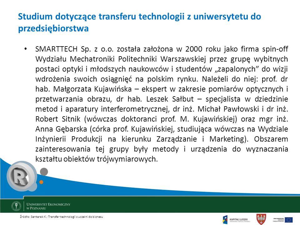 Studium dotyczące transferu technologii z uniwersytetu do przedsiębiorstwa