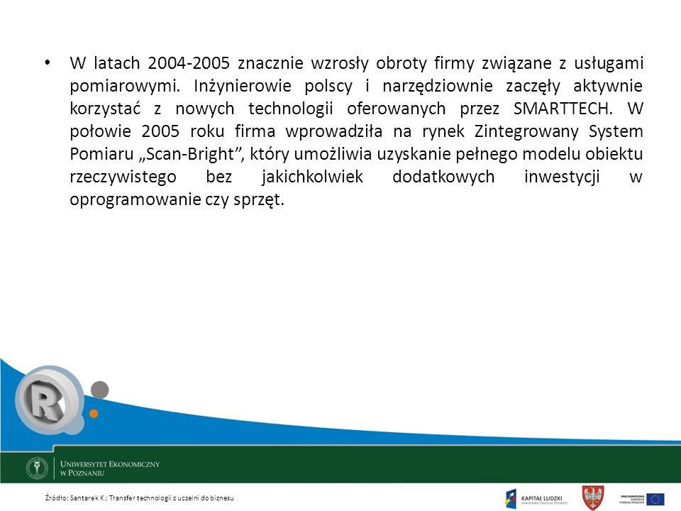 """W latach 2004-2005 znacznie wzrosły obroty firmy związane z usługami pomiarowymi. Inżynierowie polscy i narzędziownie zaczęły aktywnie korzystać z nowych technologii oferowanych przez SMARTTECH. W połowie 2005 roku firma wprowadziła na rynek Zintegrowany System Pomiaru """"Scan-Bright , który umożliwia uzyskanie pełnego modelu obiektu rzeczywistego bez jakichkolwiek dodatkowych inwestycji w oprogramowanie czy sprzęt."""