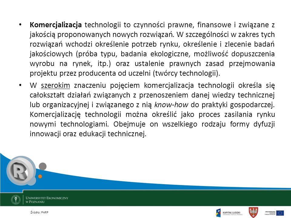 Komercjalizacja technologii to czynności prawne, finansowe i związane z jakością proponowanych nowych rozwiązań. W szczególności w zakres tych rozwiązań wchodzi określenie potrzeb rynku, określenie i zlecenie badań jakościowych (próba typu, badania ekologiczne, możliwość dopuszczenia wyrobu na rynek, itp.) oraz ustalenie prawnych zasad przejmowania projektu przez producenta od uczelni (twórcy technologii).