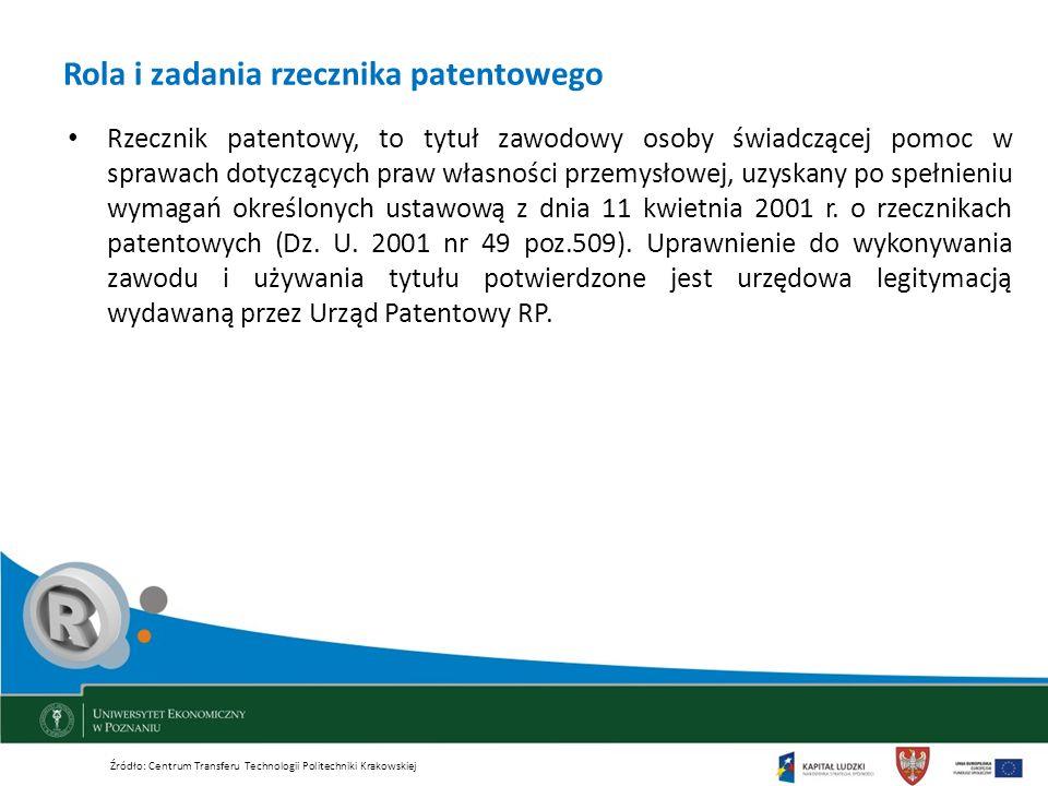 Rola i zadania rzecznika patentowego
