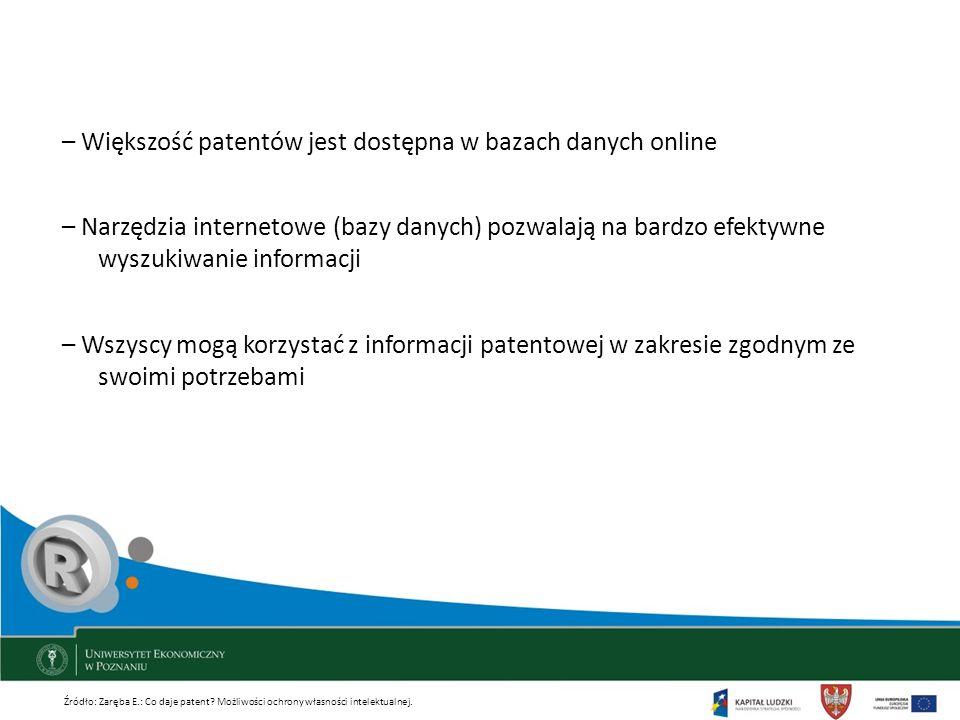 – Większość patentów jest dostępna w bazach danych online