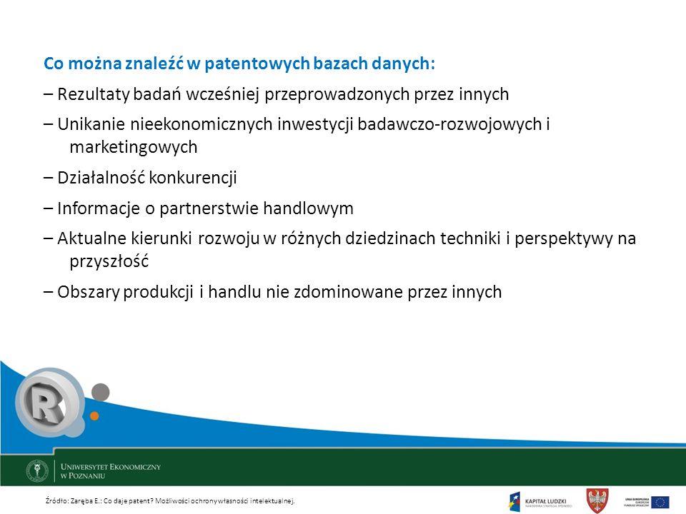 Co można znaleźć w patentowych bazach danych: