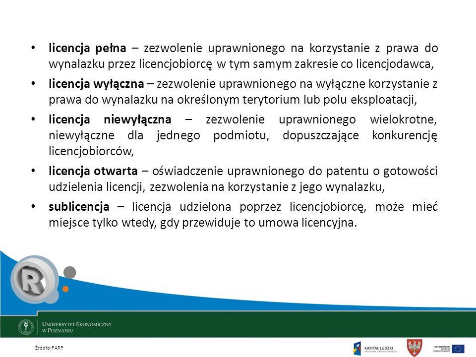 licencja pełna – zezwolenie uprawnionego na korzystanie z prawa do wynalazku przez licencjobiorcę w tym samym zakresie co licencjodawca,