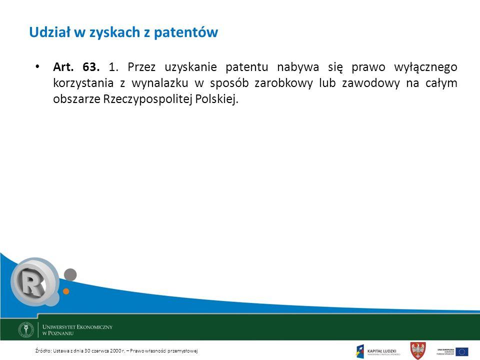 Udział w zyskach z patentów