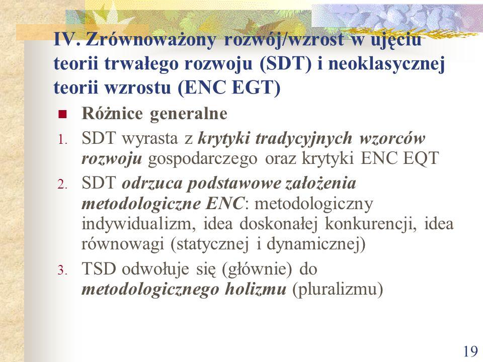 IV. Zrównoważony rozwój/wzrost w ujęciu teorii trwałego rozwoju (SDT) i neoklasycznej teorii wzrostu (ENC EGT)