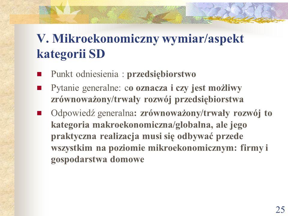 V. Mikroekonomiczny wymiar/aspekt kategorii SD