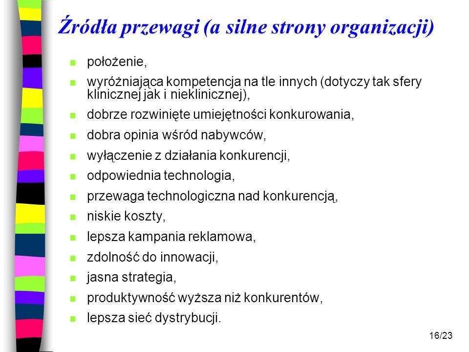 Źródła przewagi (a silne strony organizacji)