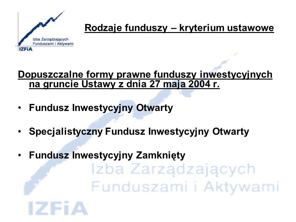 Rodzaje funduszy – kryterium ustawowe