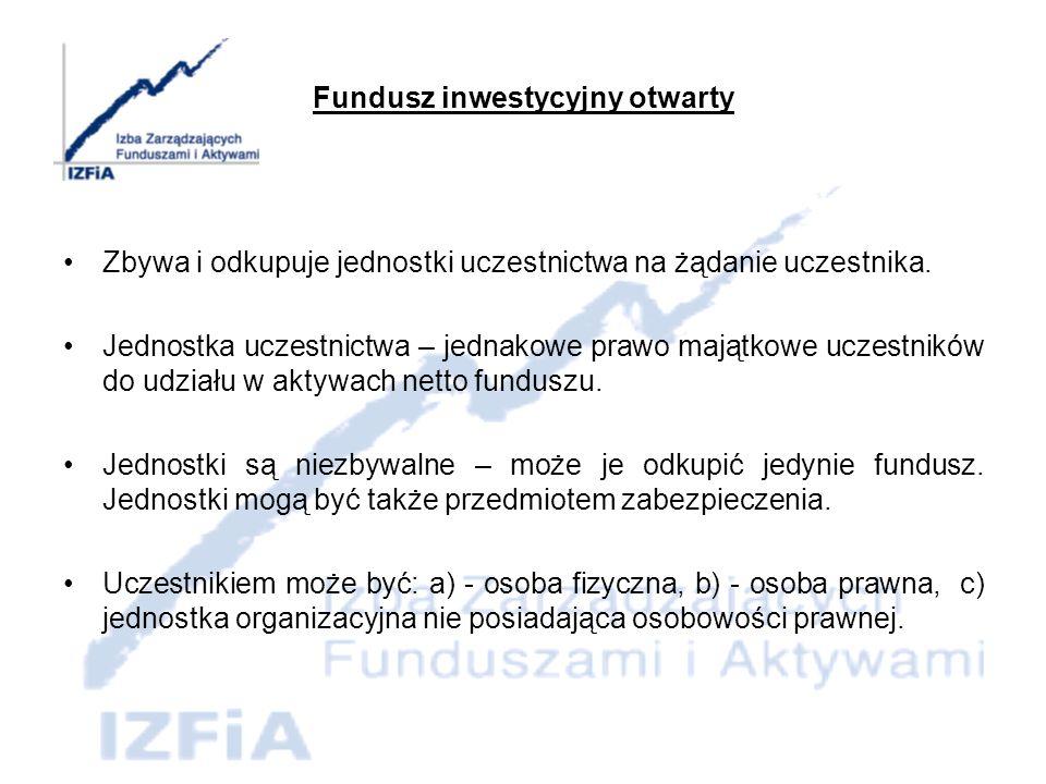 Fundusz inwestycyjny otwarty