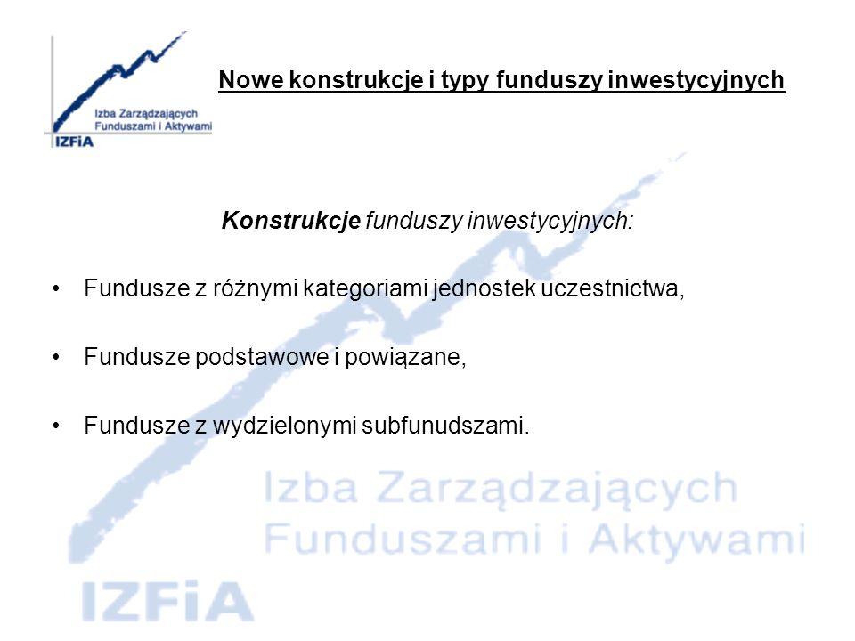 Nowe konstrukcje i typy funduszy inwestycyjnych
