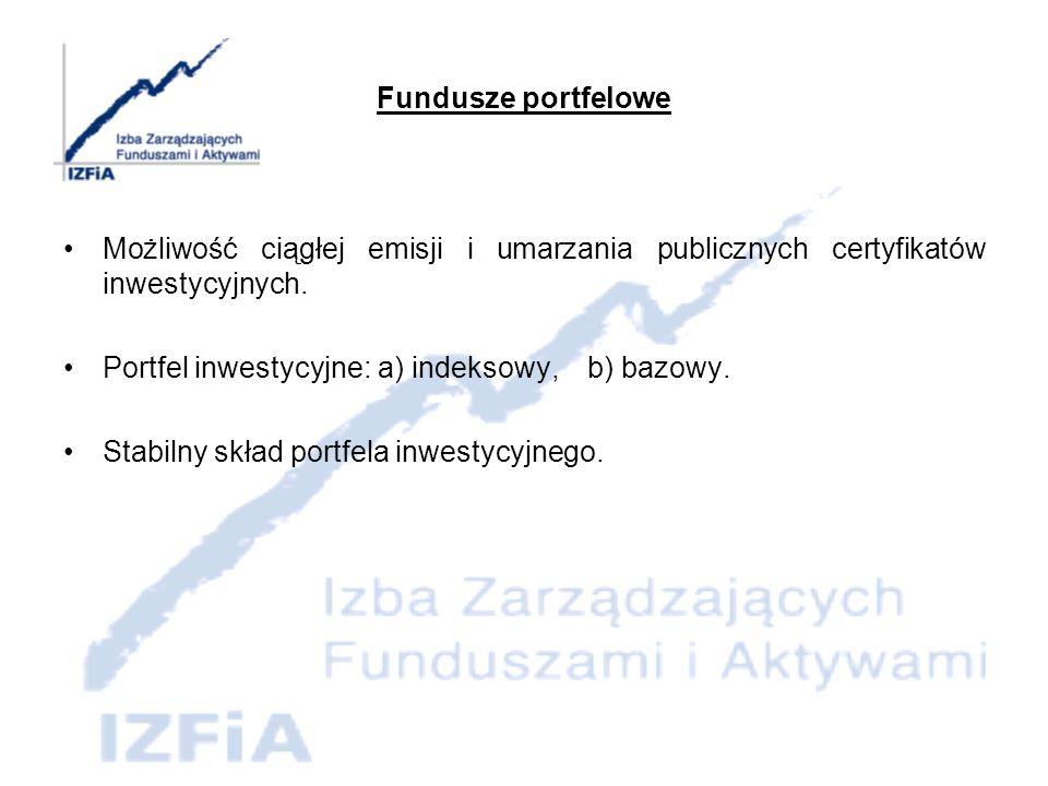 Fundusze portfeloweMożliwość ciągłej emisji i umarzania publicznych certyfikatów inwestycyjnych. Portfel inwestycyjne: a) indeksowy, b) bazowy.