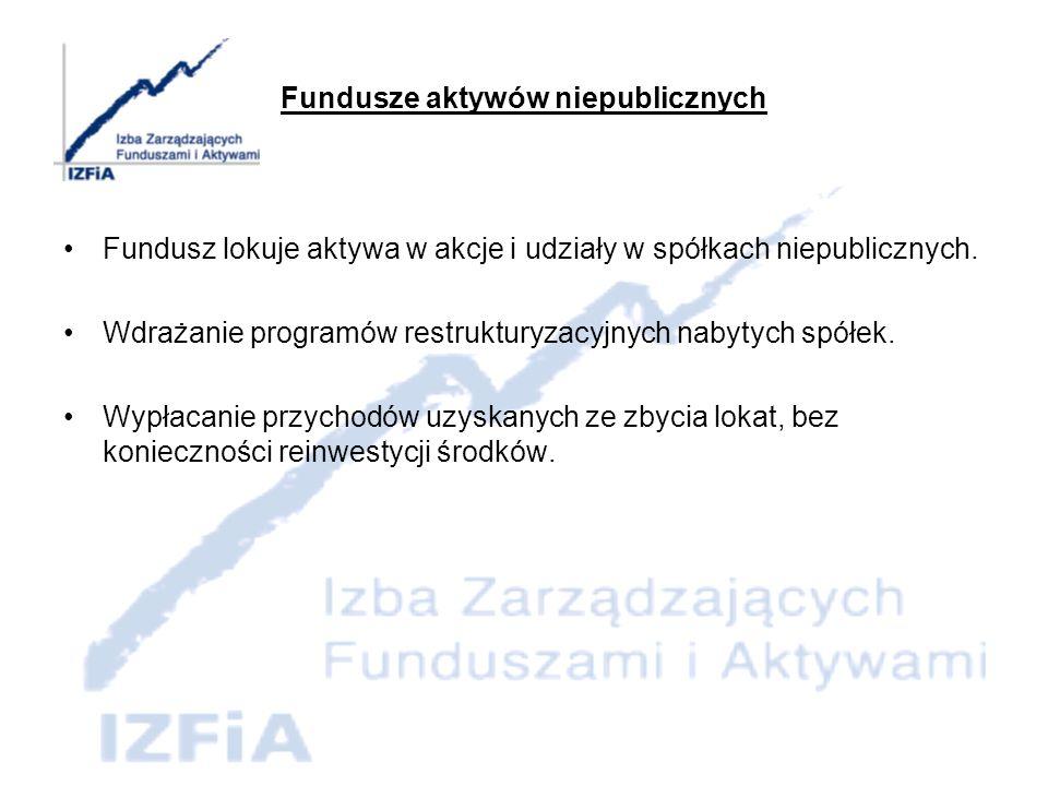 Fundusze aktywów niepublicznych