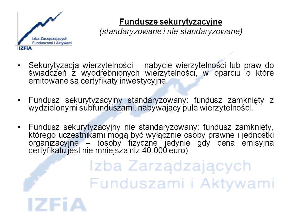 Fundusze sekurytyzacyjne (standaryzowane i nie standaryzowane)