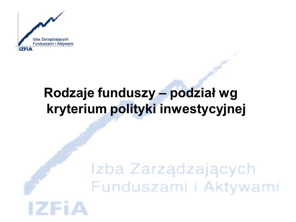 Rodzaje funduszy – podział wg kryterium polityki inwestycyjnej